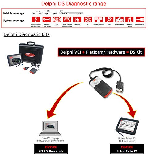 Autocom delphi diagnostic set on laptop with full diagnostic