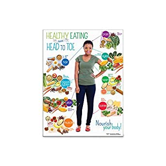 Amazon com: Nutrition Education Poster | Adult Healthy Eating from