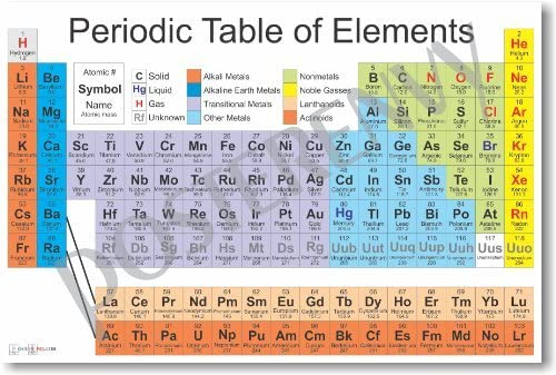 Amazing Periodic Table Of The Elements   Science Chemistry Classroom Poster By  PosterEnvy