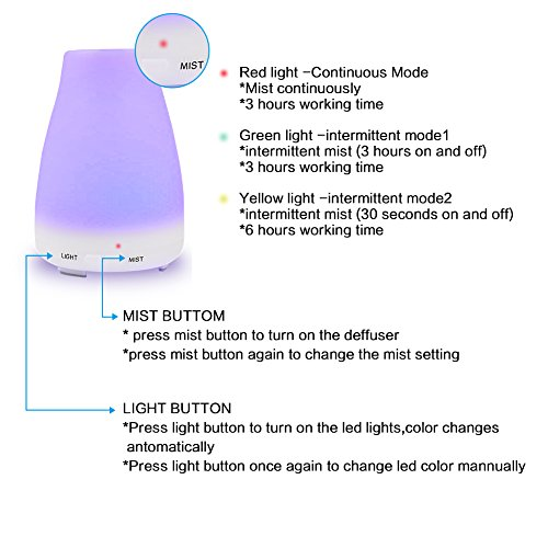Large Product Image of Homeweeks 100ML Auto Off Ultrasonic diffuser LED Colorful Night-Ligting Aroma Mist Maker Home&Office Essential (D)