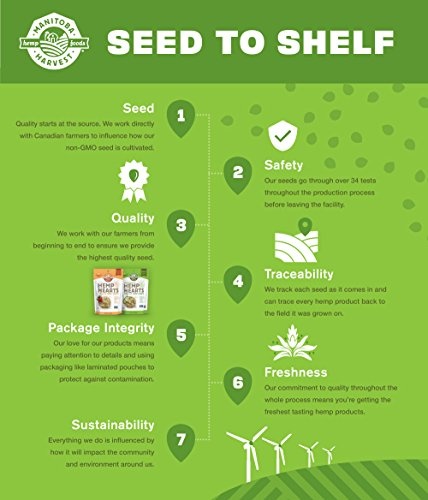 Manitoba Harvest Hemp Hearts Raw Shelled Hemp Seeds, 5lb; with 10g Protein & Omegas per Serving, Non-GMO, Gluten Free by Manitoba Harvest (Image #6)