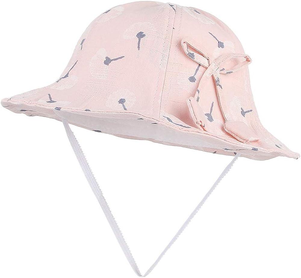 Gorra Lado Ancho Moda cómoda Sombrero de ala Grande Protector ...