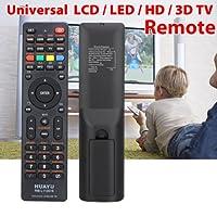Universal LCD/LED/3D TV Remote for Samsung/Panasonic/TCL/SANYO, Panasonic, Philips, Prima, Toshiba, Thomson, TCL etc