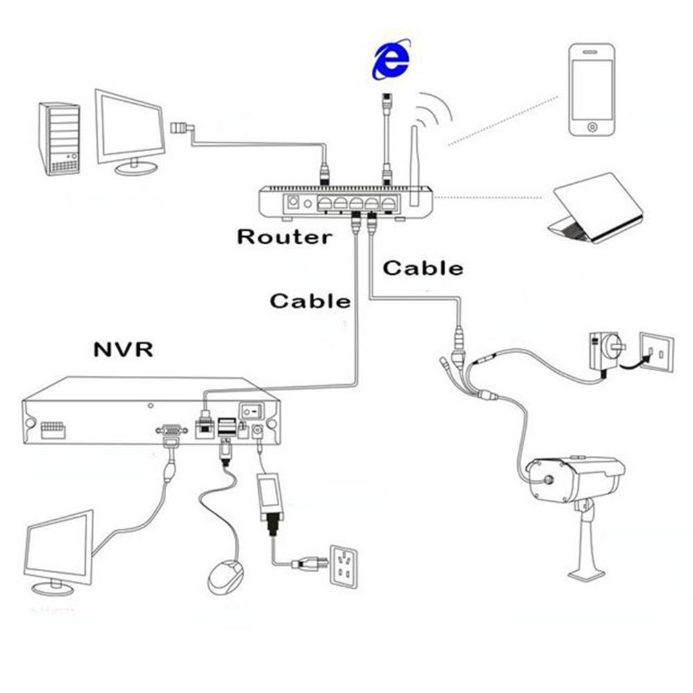 Bluelover Intrusión Alarma Detector De Infrarrojos Ladrón ...