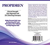 Hairgenics Propidren Hair Growth Shampoo for