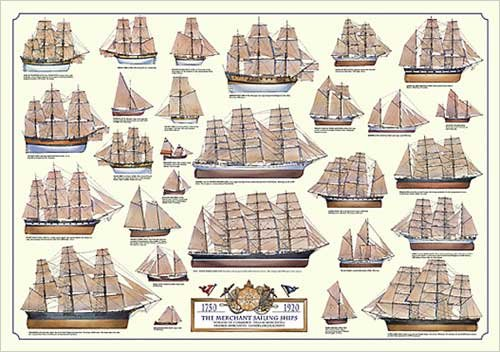 Ships 1750-1920 Poster Print, 38.5x26.75 ()