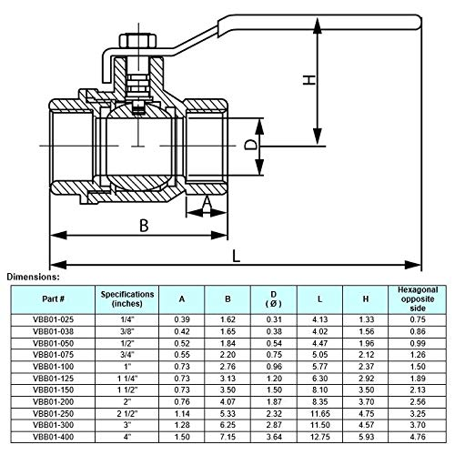 Buy ball valve 3/8