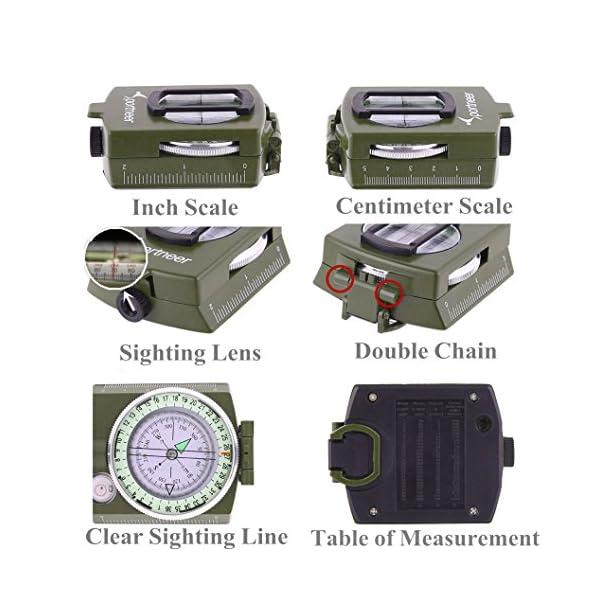 Sighting-Compass