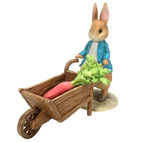 Peter Garden Rabbit (Ultimate Source Peter Rabbit and Wheelbarrow for Miniature Garden, Fairy Garden)
