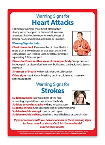 Heart Attack and Stroke Warning Signs Refrigerator Magnet - 5'x7'