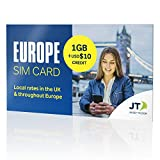 ekit Europe SIM Card with 1GB of data and $10.00 credit for calls and texts (1GB)