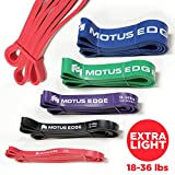 Motus Edge EXTRA LIGHT Resistance Band – CrossFit, Assisted Pull-Up Band, Mobility, Rehab, Stretching – RED (18-36 lbs) Review