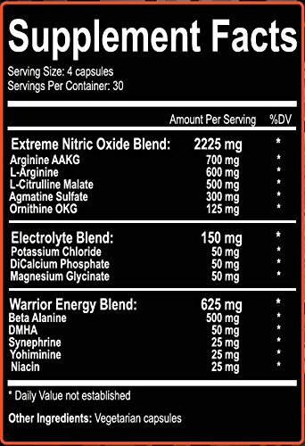 30-06 Nitric Oxide Booster with DMHA by Micronamin (120 Capsules