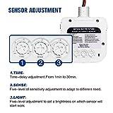 ECOELER Ceiling Occupancy Motion Sensor