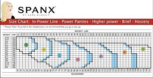 SPANX Women's Higher Power New & Slimproved Black C