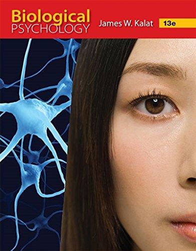 Biological-Psychology
