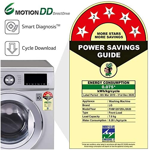 LG-70-Kg-5-Star-Inverter-Fully-Automatic-Front-Loading-Washing-Machine-FHM1207ZDL-Luxury-Silver-6-Motion-Technology