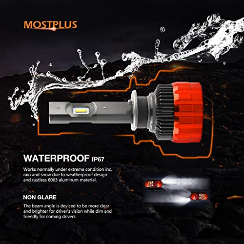 MOSTPLUS-LED-Headlight-Bulb-Kit