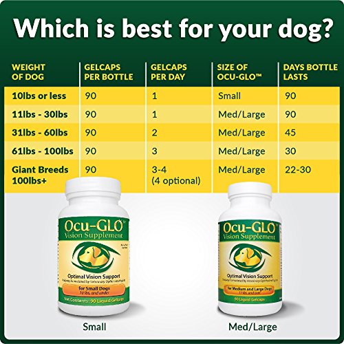 Ocu-GLO-for-Medium-to-Large-Dogs-11-lb-90-Count