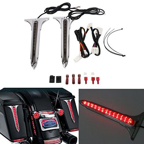 Cycle Bag Lights - 8