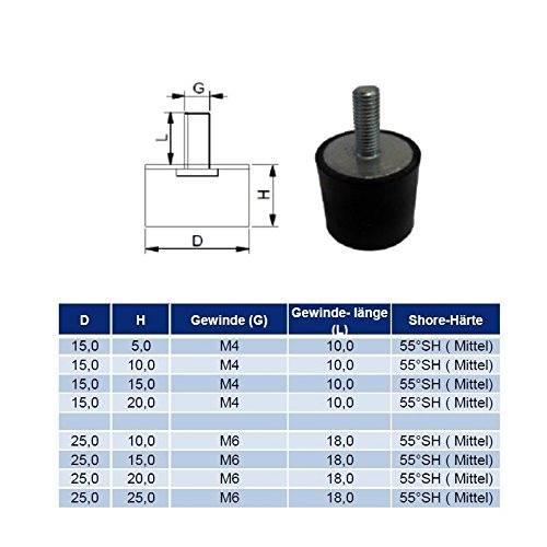 Anschlagpuffer Schwingungsd/ämpfer Silentblock Gummi-Metall-Puffer 80 mm x 40 mm M12 x 35 mm Au/ßengewinde