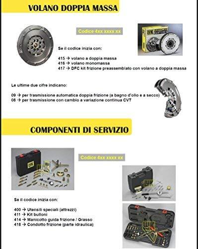 CUHAWUDBA Kit Attrezzi di Bloccaggio Distribuzione Motore Benzina per Lancia 1.2 1.4 8V 16V Sk1064