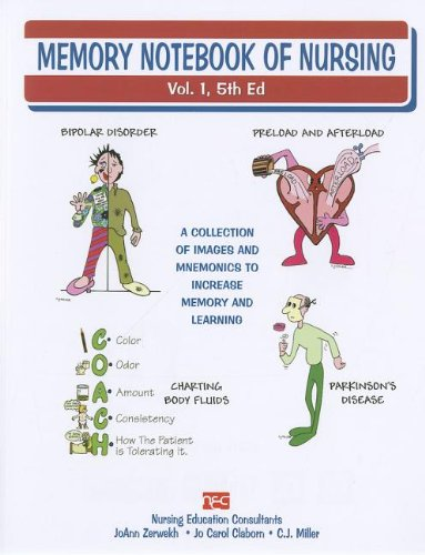 Memory Notebook of Nursing: A Collection of Images and Mnemonics to Increase Memory and (Edition Notebook Memory)