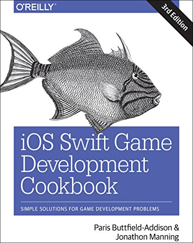Html5 Game Development Insights Pdf