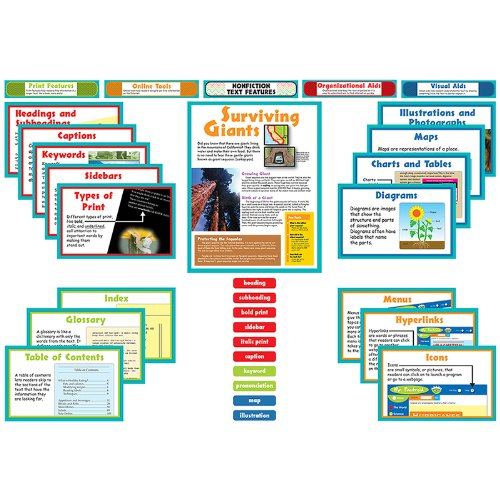 - Carson Dellosa CD-110251 Nonfiction Text Features Bulletin Board Set