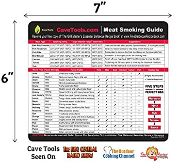 Meat Smoking Guide - BEST WOOD TEMPERATURE CHART - Outdoor Magnet 20 Types of Flavor Profiles & Strengths for Smoker Box - Chips Chunks Log Pellets Can Be Smoked - Voted Top BBQ Accessories for Dad
