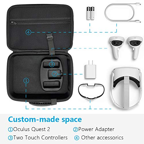 SKYWARDTEL Oculus Quest 2 Case, Travel Carrying Case for Oculus Quest & Oculus Quest 2 VR Gaming Headset and Controller Accessories Protective Storage Case with Shoulder Strap
