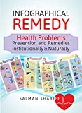 Infographical Remedy - Health Problems: Prevention and Remedies, Institutionally and Naturally