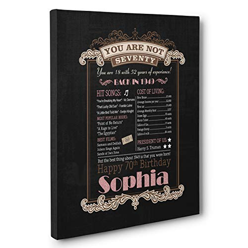 (70th Birthday Chalkboard Born in 1949 Pink Text Stats Canvas Art)