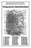 Product review for Fingerprint Chart