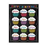 preschool birthday chart - Creative Teaching Press (1019) Chalk It Up! Happy Birthday Chart