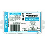 Advance ICF-2S18-H1-LD 120 to 277 Volt - Fluorescent Ballast - Operates 1 or 2 Compact Fluorescents