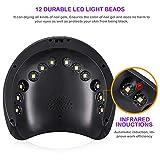 Nail Polish Curing Lamps, 36W UV Light LED Nail