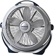 Lasko 3300 Wind Machine Air Circulator Portable High Velocity Floor Fans, for Indoor Home Cooling Breezes and,