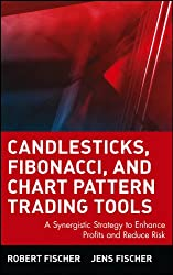 Candlesticks, Fibonacci, and Chart Pattern Trading Tools: A Synergistic Strategy to Enhance Profits and Reduce Risk