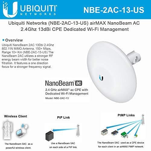 NanoBeam AC NBE-2AC-13-US High-Performance Airmax ac Bridge 2.4Ghz 13dBi CPE with Dedicated Wi-Fi Management