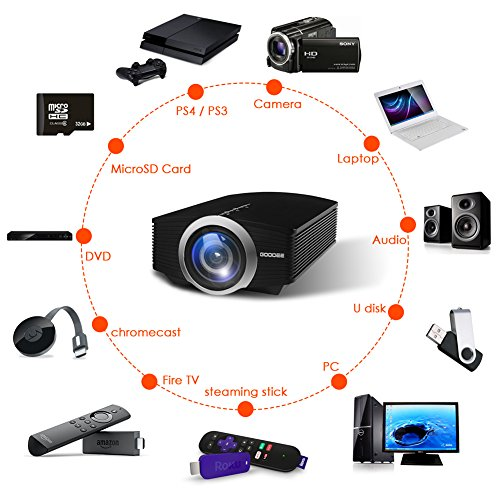 Projector, GooDee Mini Portable Projector Home Cinema Theater Movie Video Projector Support Multimedia HDMI USB for Home Entertainment Games by GooDee (Image #4)