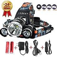 Best Led Headlamp Flashlight,Super Bright 10000 Lumens Headlight,Waterproof Hard Hat Light,Bright Head Lights-