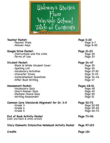 Math Worksheets free printable math worksheets 5th grade : Amazon.com : Sideways Stories from Wayside School Novel Study Unit ...