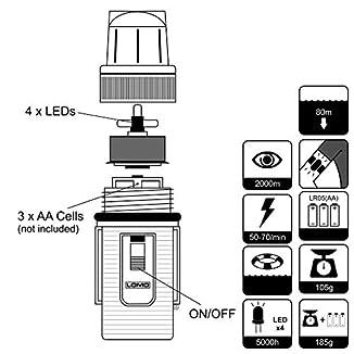 Lomo Marine luz estroboscópica LED 3
