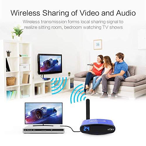 1 VR+robot+Wireless+Transmitter+Transmission+PC+Projector