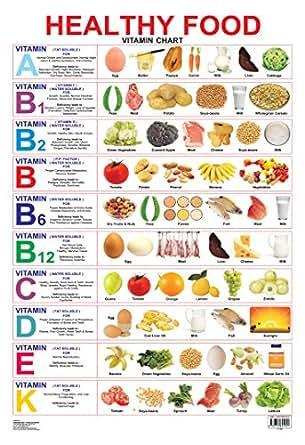 Healthy Food (Vitamin Chart) (English Edition) eBook