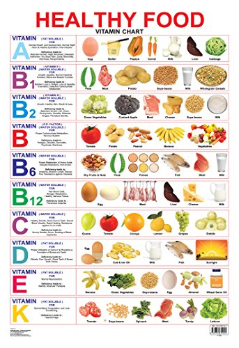 Compare Price To Vitamin And Mineral Chart Tragerlaw Biz