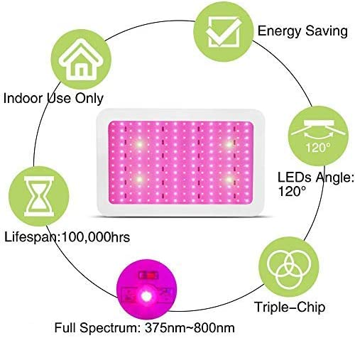 Vander Led Grow Light 1500W for Indoor Plants Veg and Flower with Full Spectrum UV IR