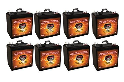 QTY 8 XTR6-235 6V 235AH: 12.96kWh 235Ah 48V AGM Solar Battery Bank Qty 8 VMAX Xtreme Series 6V AGM Deep Cycle Batteries 235Ah 6 volt Maintenance Free 10.2