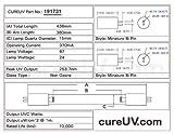 Aqua Treatment Service ATS2-436 Replacement UVC